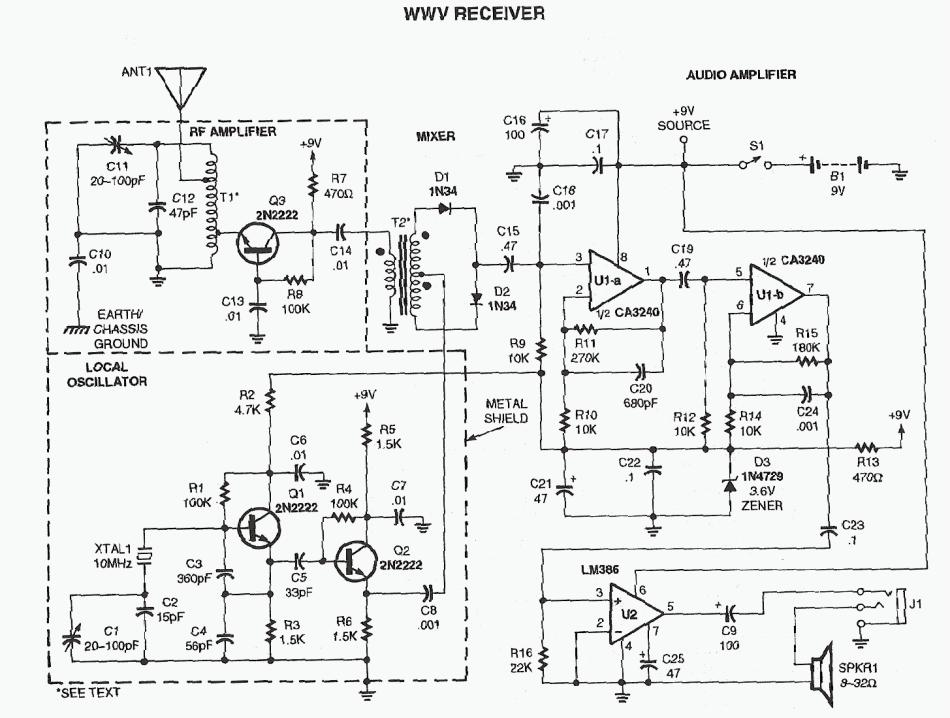 Radio Frequency Rf Circuit Diagrams Also See Rf Amplifier And